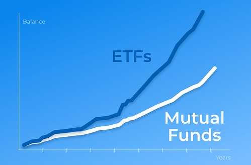 line chart showing ETF has higher balance over time than mutual funds