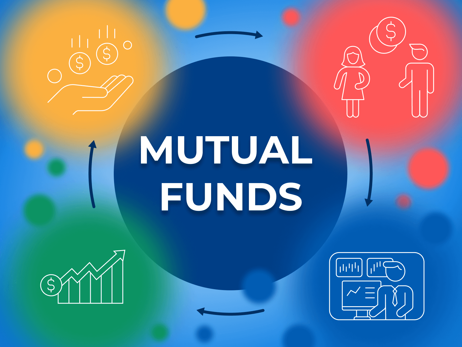 Mutual Fund Featured Image